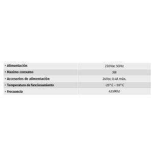 Central Electrónica Trifásica con Botones de Cierre y Apertura Separados MC400 tabla