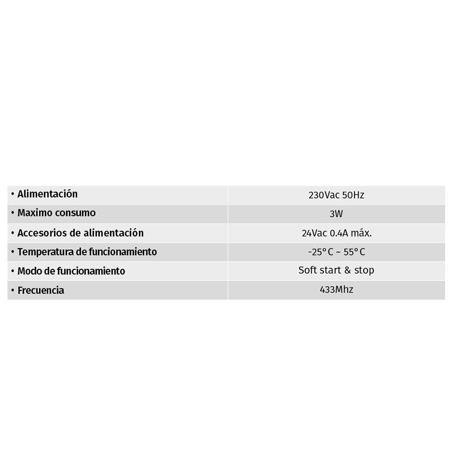 Central Electrónica Monofásica con Botones de Cierre y Apertura Separados MC230 cuadro