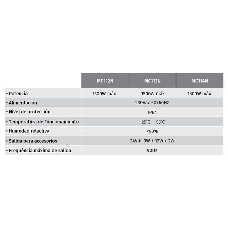 Central Electrónica con Botones para Puertas Rápidas de PVC MC112 tabla