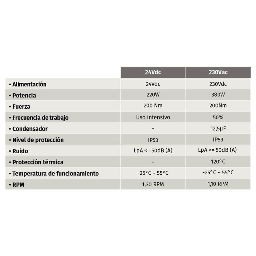 Motor para Puertas Abatibles en KIT TELICA tabla