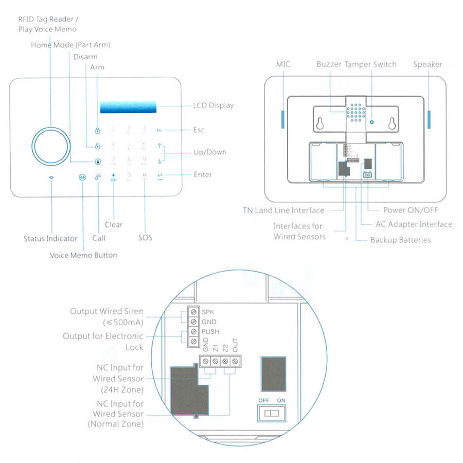 PRO09000 Kit Alarma Modulo GSM PSTN B11 detector PIR Antimascotas 08
