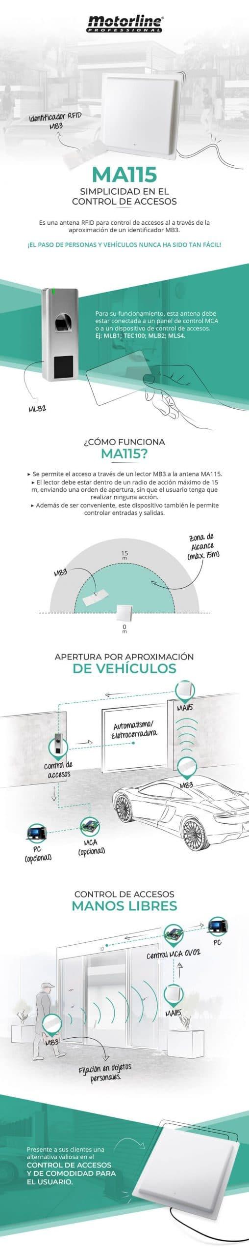 Antena de Largo Alcanze MA115