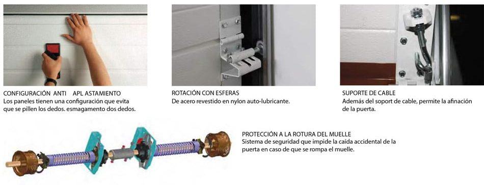 puertas seccionales de aluminio características estructurales