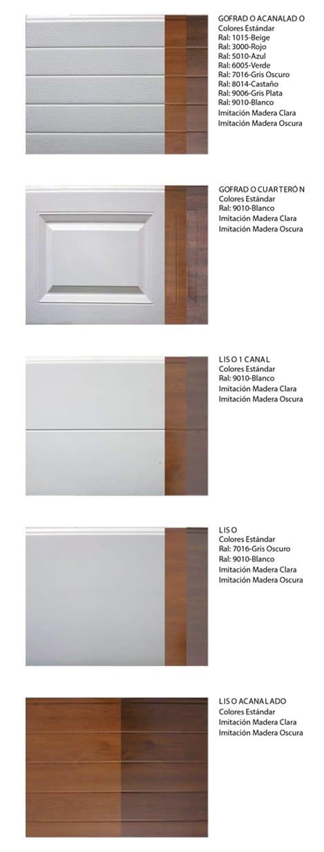 tipos de paneles de puertas seccionales