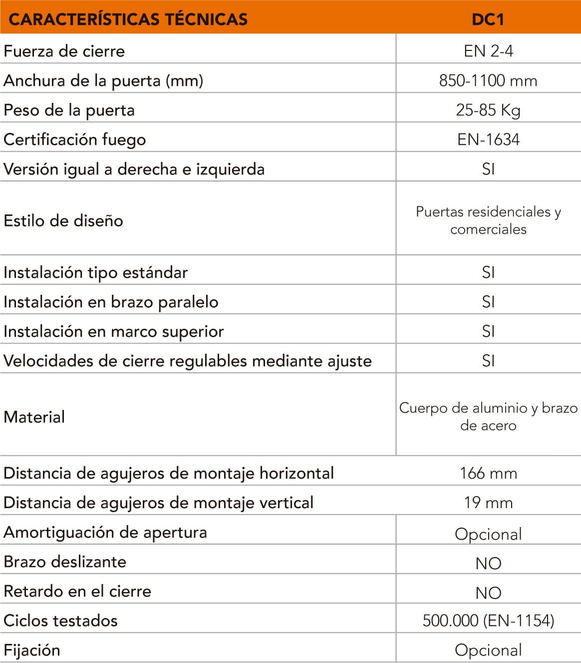Características DC1