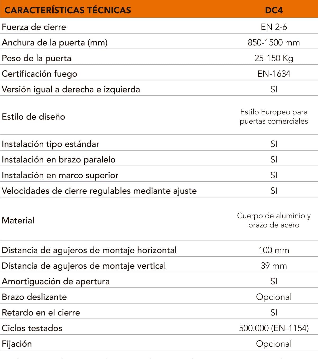 Características DC4